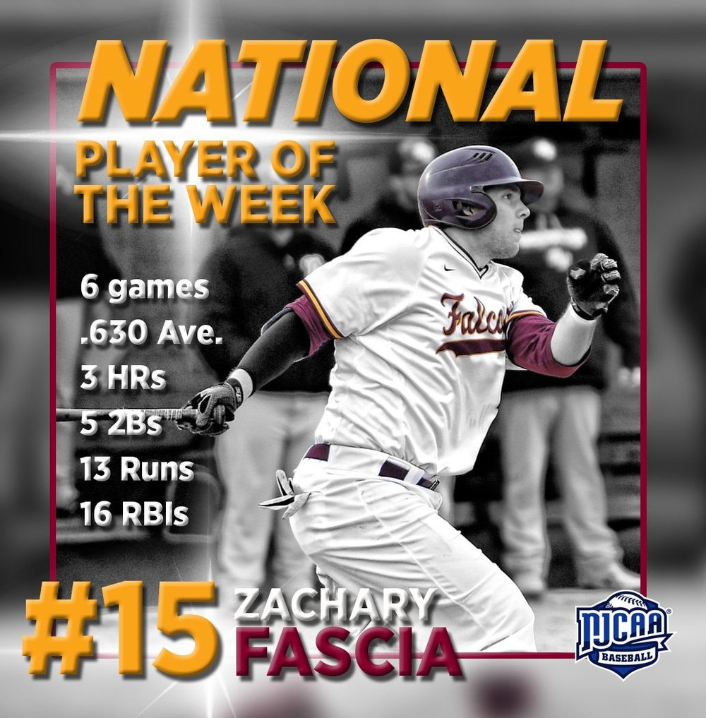 Brampton Royals grad Zach Fascia (Brampton, Ont.) had five hits driving in four runs.