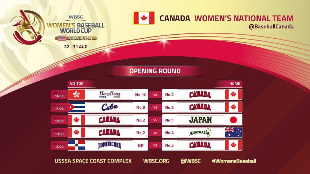 Midget womens canadian national championships