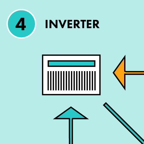 How Solar Works - Inverter