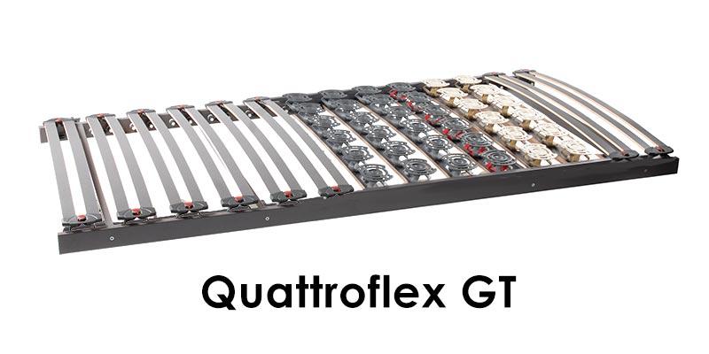 Quattroflex GT