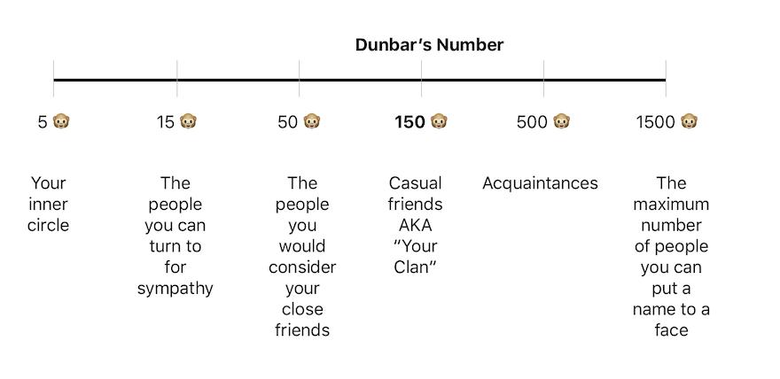 Dunbar.png