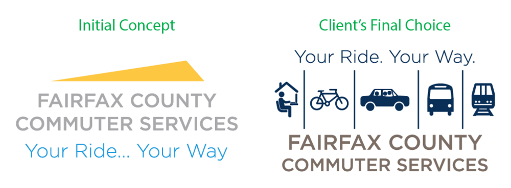 Fairfax County Commuter Services Logo