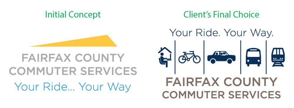 Fairfax County Commuter Services Logo