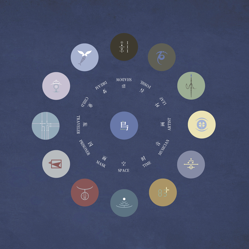 Ruolan Symbols.jpeg