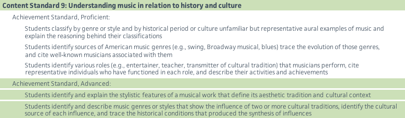 standards Jewish Music History 2.png