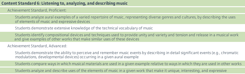 standards Jewish Music History 1.png