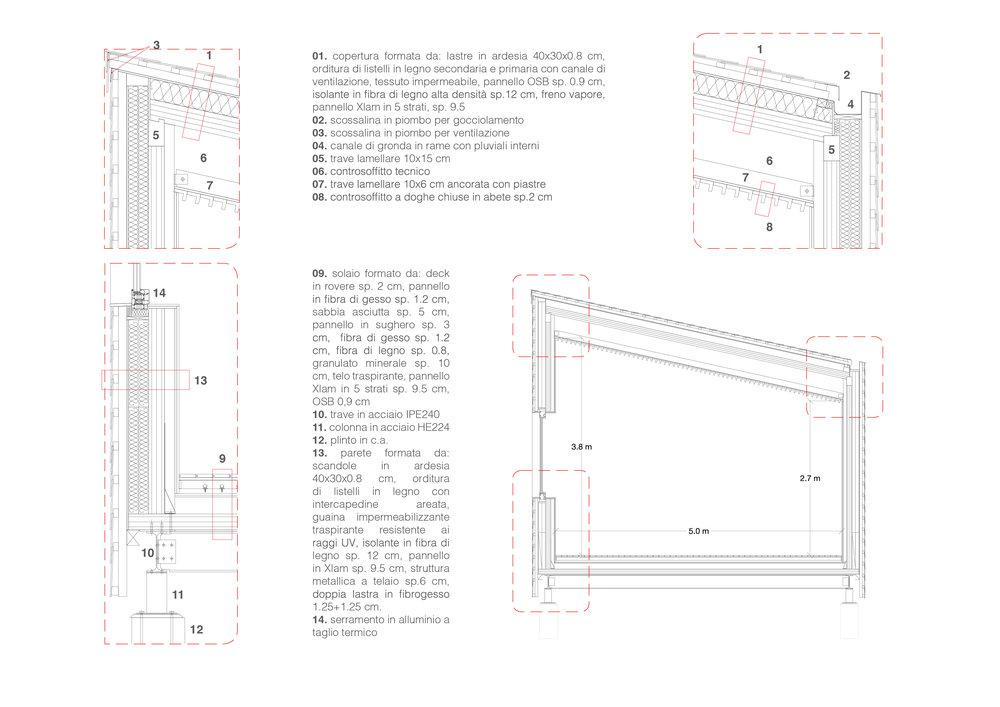 PfED_sezione tecnica.jpg
