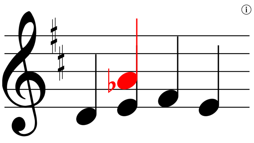 Try and get the next one right. If you make a mistake  - the red note shows you the note you tried.