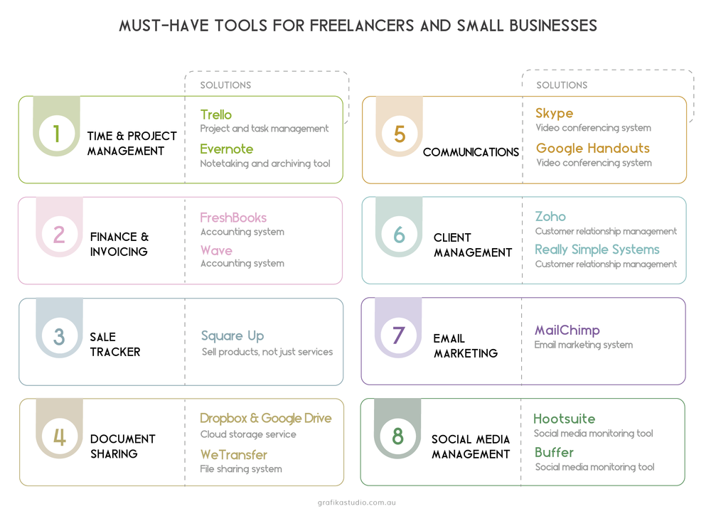 free-must-have-tools-for-small-business
