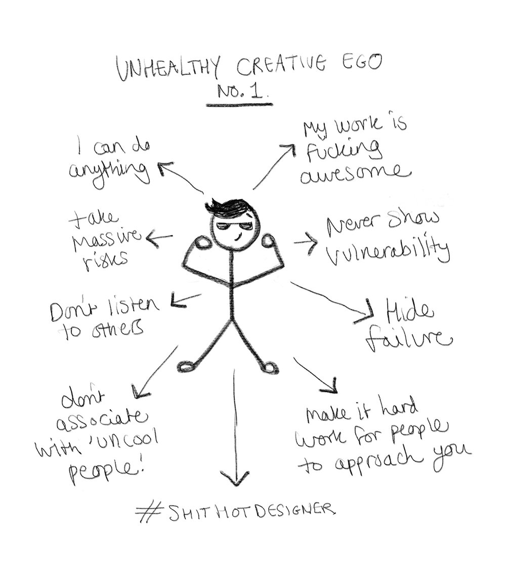 Unhealthy creative ego type no.1 is often associated with masculinity (please note, I'm not insinuating all men are like this but that it is more common). Perhaps because there are more male leaders in the creative industry, this is often the dominant ego type that influences our work - we think this is how we need to be to get the top, which is absolute bollocks.