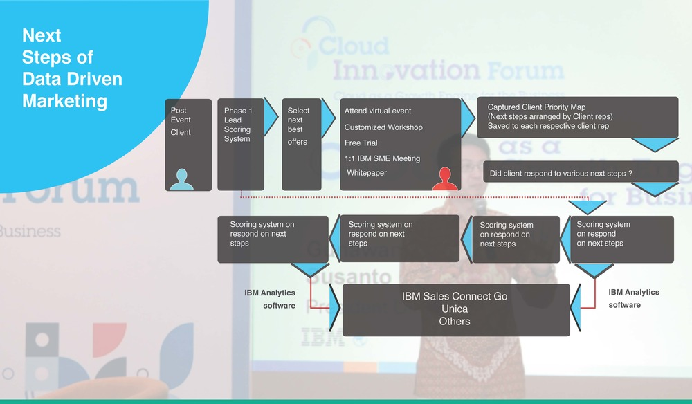 Cloud_Conversation_Tool_Report_9th_Oct_2014V7_Page_12.jpg