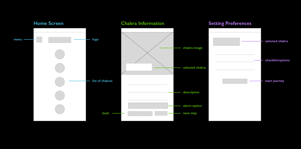 chakra-wireframes.png
