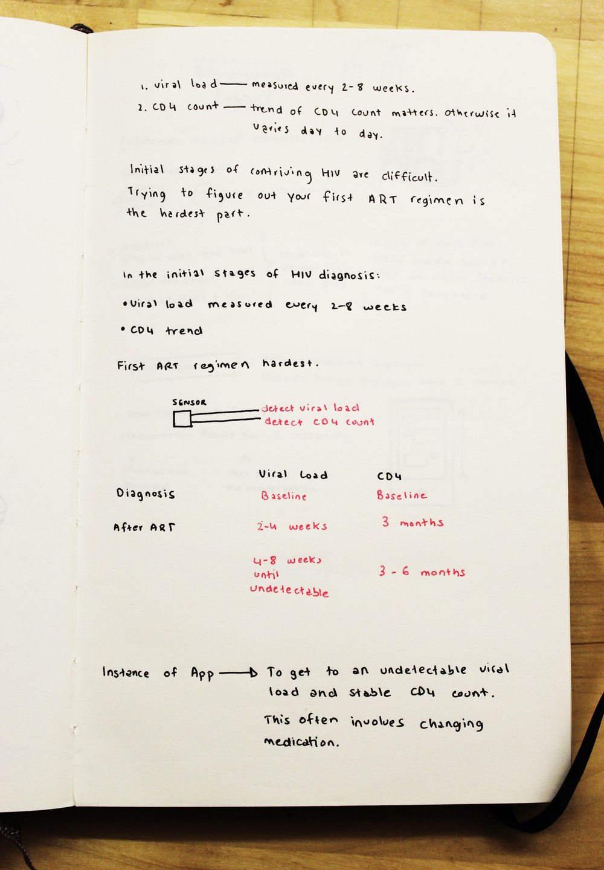 hiv-sketch2.jpg