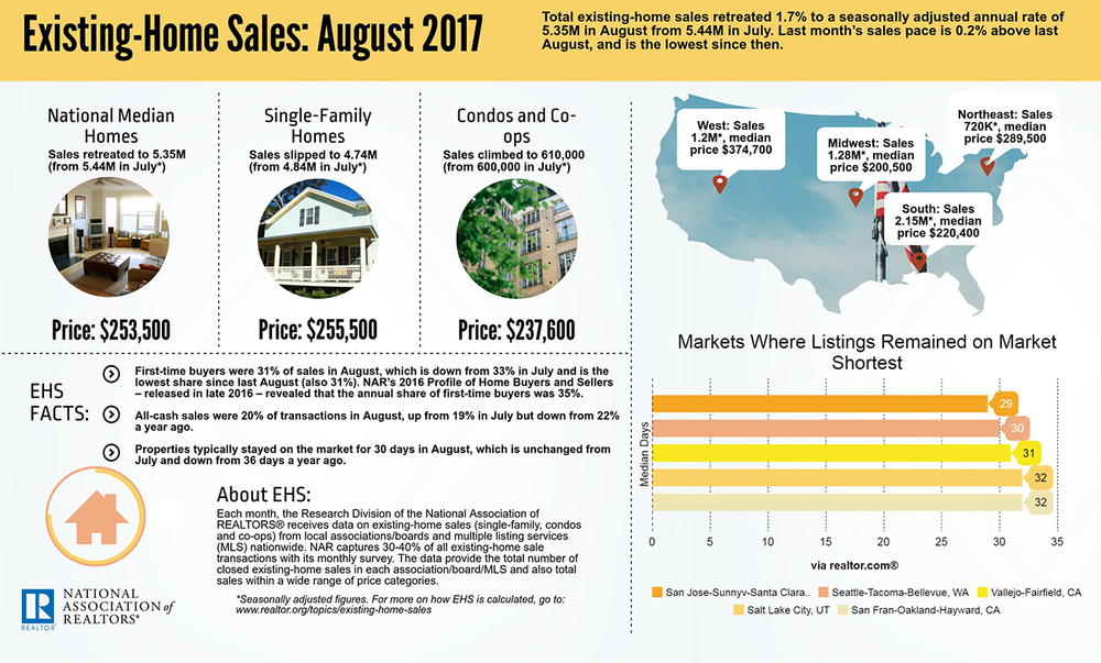 2017-08-ehs-infographic-09-20-2017-1300w-784h.png