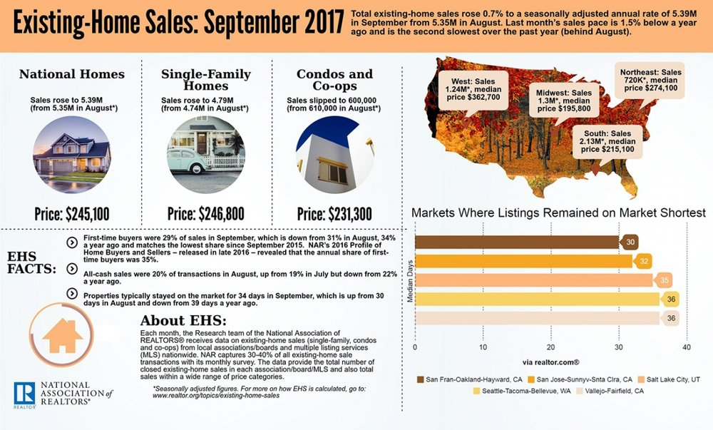 2017-09-ehs-infographic-10-20-2017-1300w-784h.jpg