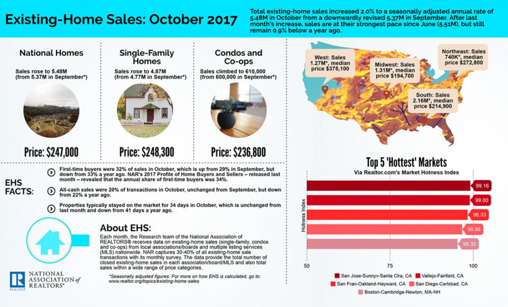 2017-10-ehs-infographic-11-21-2017-1300w-787h.png