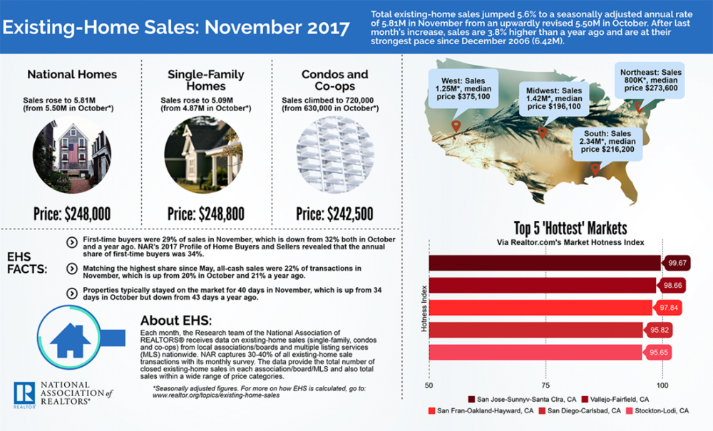 2017-11-ehs-infographic-12-20-2017-1300w-786h-1.png