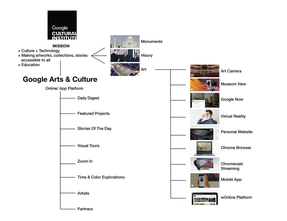 Google Cultural Institute-01.jpg