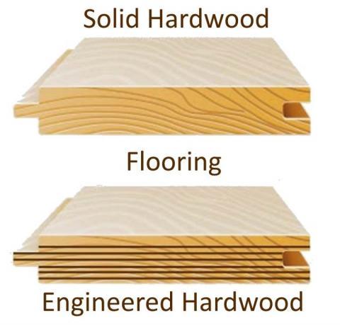 hardwood-solid-engineered.jpg