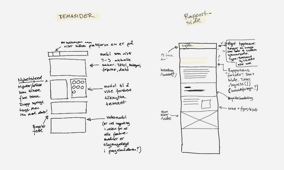 Desktop wireframe ideas discussed via Skype.