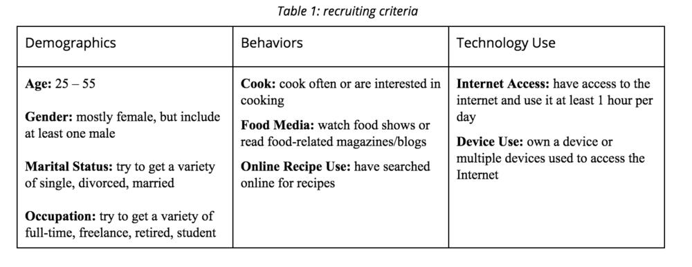 interview criteria