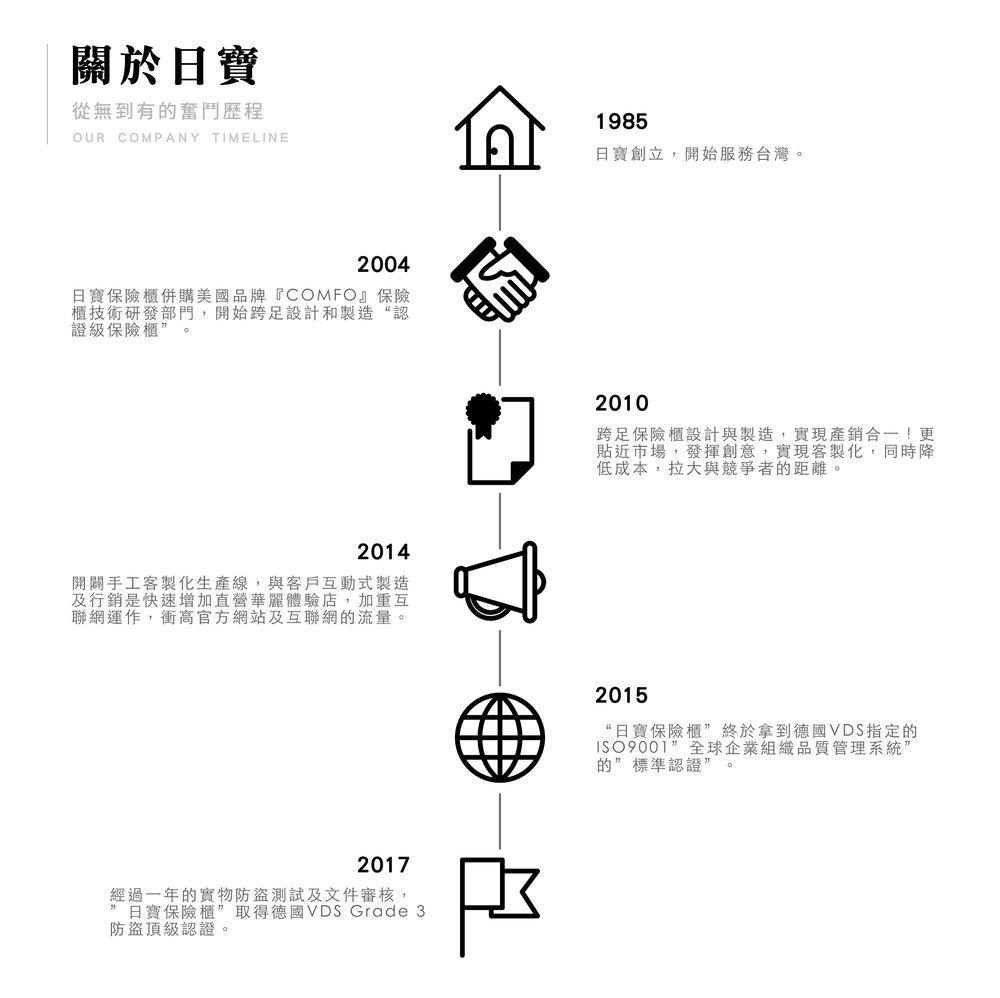 日寶簡介-02-02.jpg