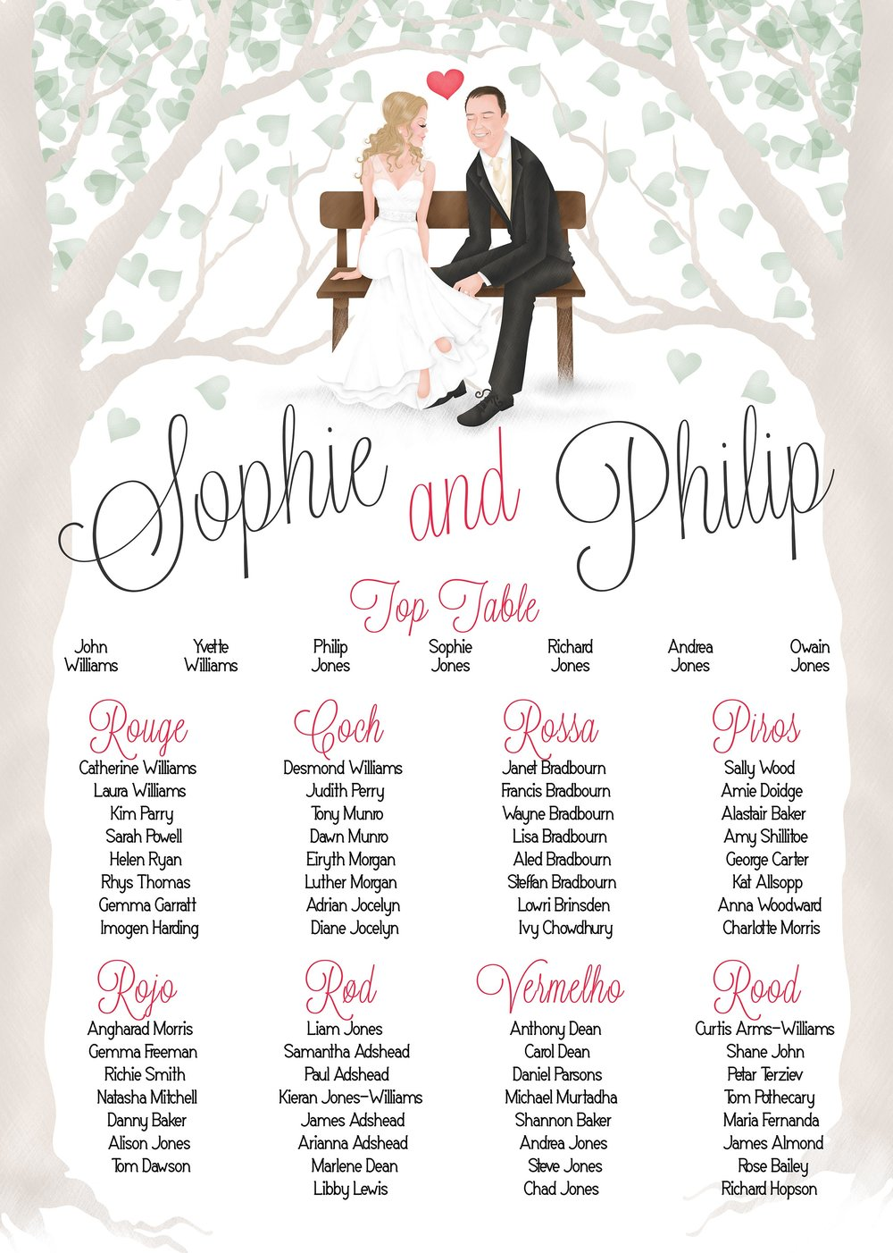 TABLE PLAN - Sophie and Phil.jpg