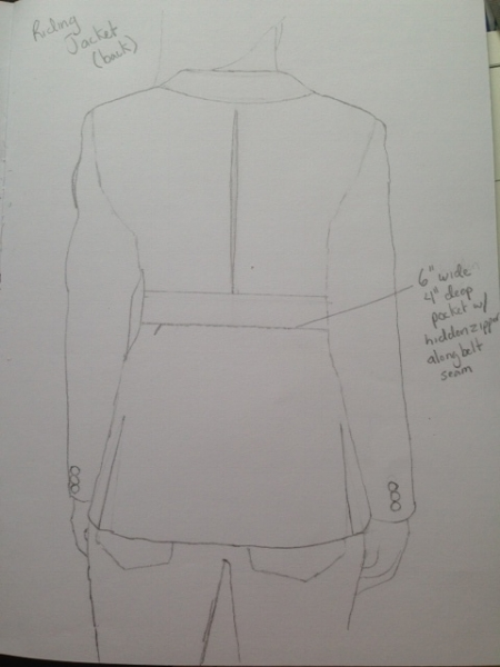 Early Riding Jacket Sketch: March 2015