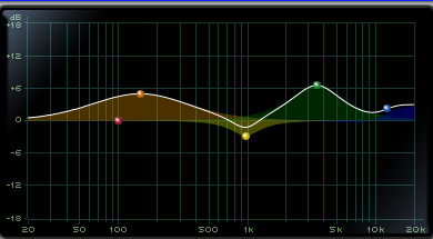 Manny Festo's Vocal EQ