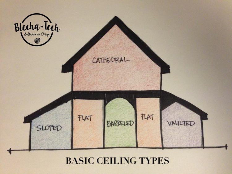 Cathedral Ceilings Vs Vaulted Ceilings