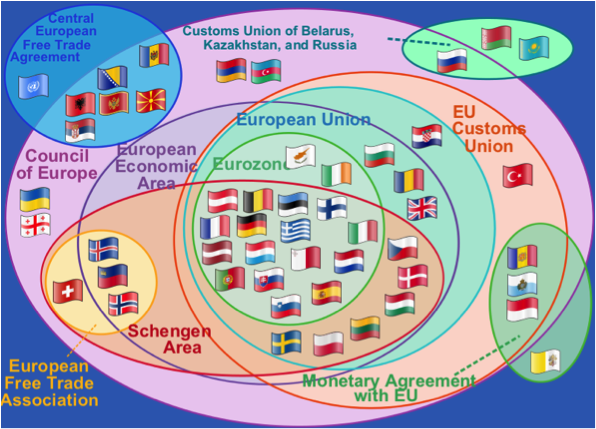 I'm still debating as to what is easier to understand: Europe or Janssen and Bayer's relationship. ( Image )