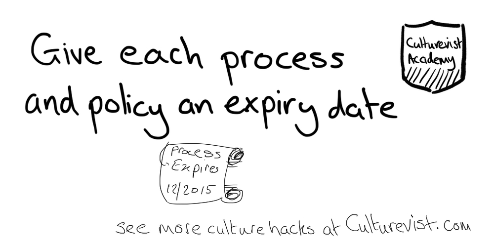 ProcessExpires.jpg