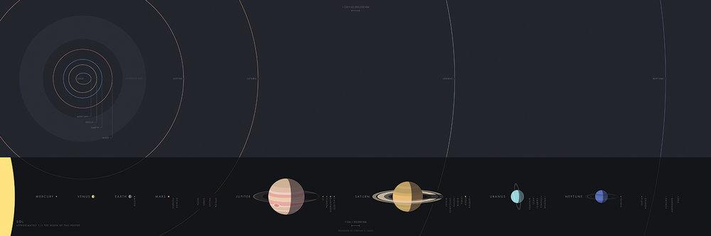 Solar System 8 - 36x12.jpg