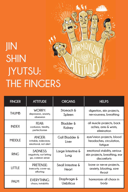 Jin Shin Jyutusu