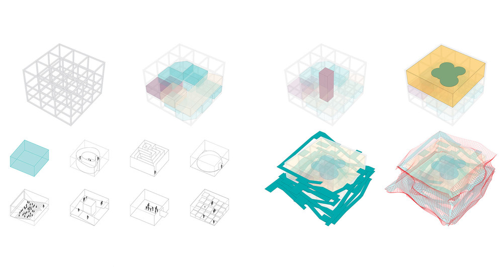 Structural frame + Open Innovation cells + Interchangeable paths + Gossamer net