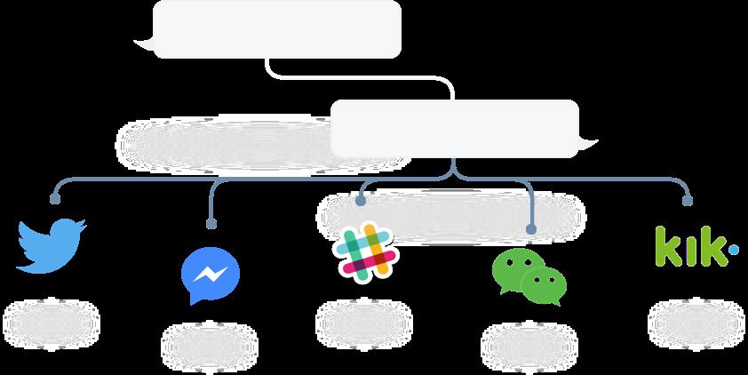 chatbot-focus.png