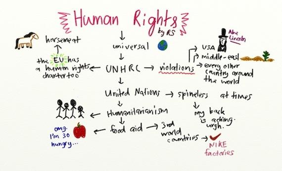 humanr_thoughtprocess.JPG