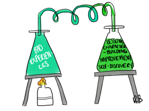The actual function of each lab apparatus in this illustration may  be compromised.