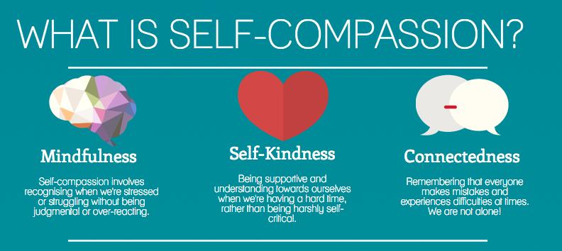 Source: http://compassioninspiredhealth.com/