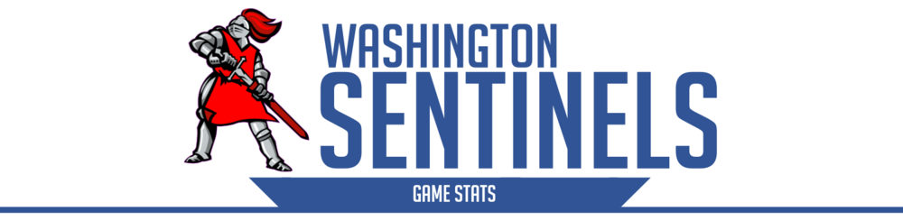 Sentinels boxscore banner.png