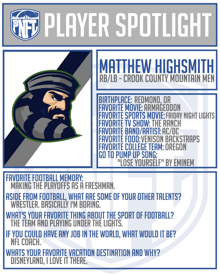 playerspotlight-matthewhighsmith.png