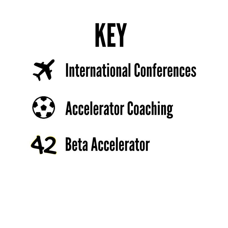 TSS_startups_key