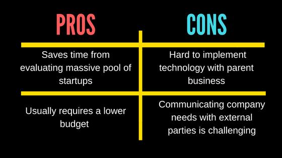 Corporates & Startups_ David & Goliath or Crocodile & Plover_ (2).png