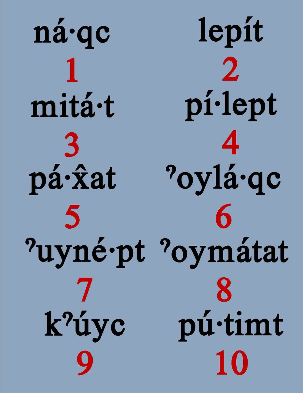 Numbers — Colville Tribes Language Program
