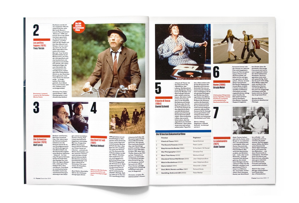 100 best Swiss films spread, Frame magazine