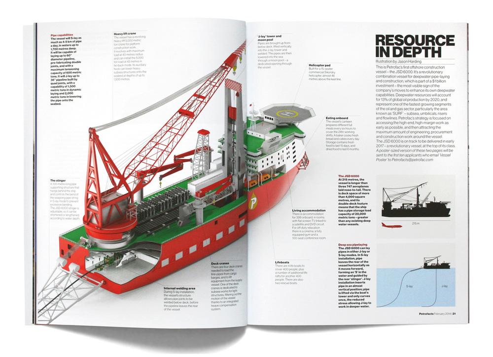 Petrofacts magazine spread