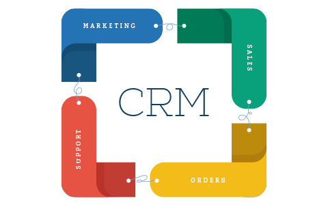 crm-kns.png