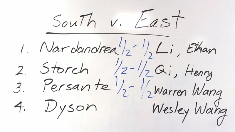The final round on the whiteboard.