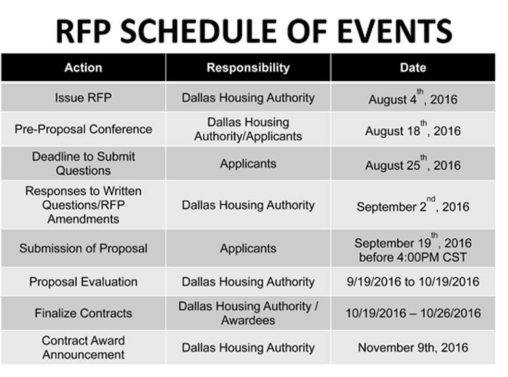RFP Schedule090816.jpg
