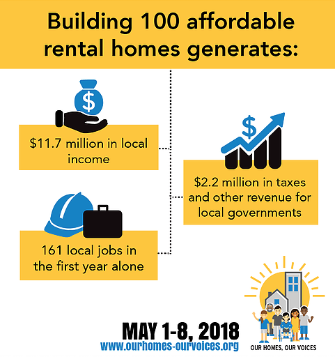 Affordable_Housing3_5-7-18.png